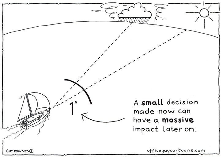 Small Decision Make a Big Impact - Up Capital